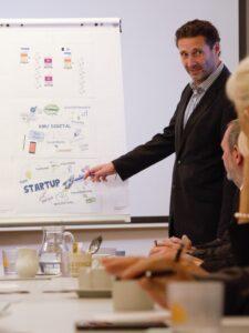 Startup-KMU Center_Businessräumlichkeiten